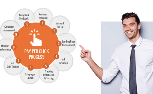 Pay Per Click Management & PPC Services